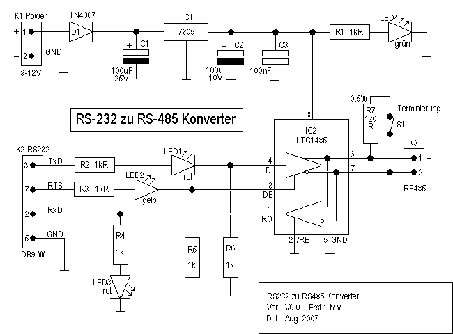 RS232 RS485 Profibus.